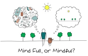 mindfulness on justruminating men's blog